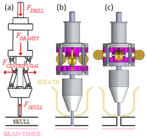 centrifugal design force diagram